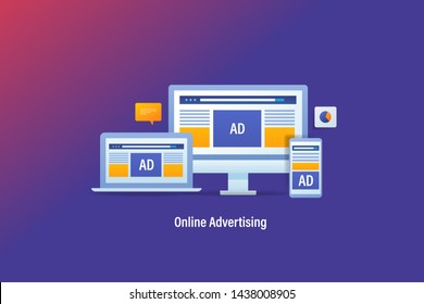 Online advertising, Responsive ads, Website advertising conceptual vector banner with icons