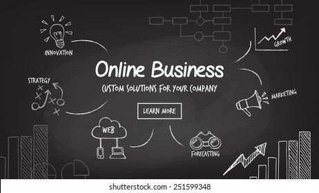 Online business solutions banner, hand drawn concept sketches on a blackboard