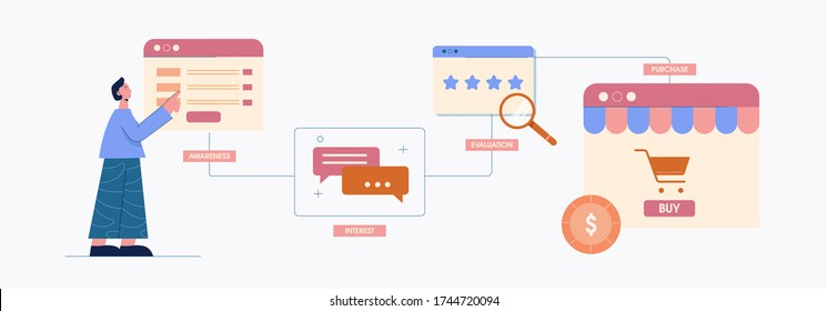 Online buyer journey selection, product order illustration. Online shopping concept woman searches for right product reads reviews looks at sellers star vector rating makes flat order to basket.