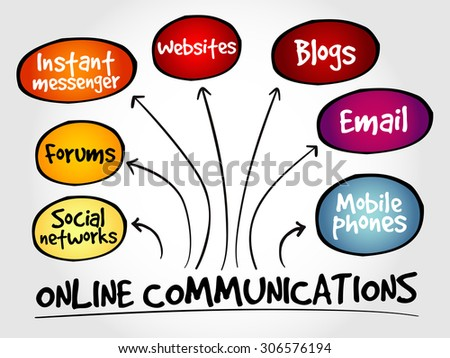 Online Communications Mind Map Business Concept Stock Vector