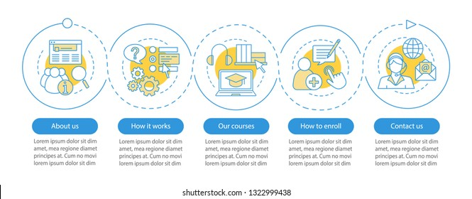 Online courses vector infographic template. Website, how to enroll, call center. Data visualization with five steps and options. Process timeline chart. Workflow layout with icons