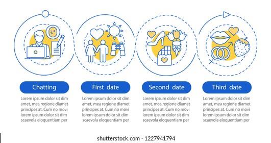 affärs man online dating