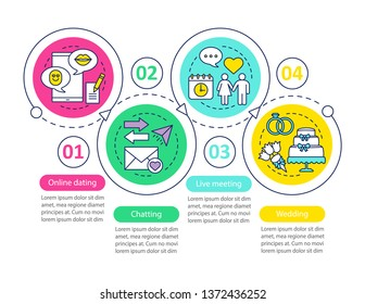 Online dating vector infographic template. Chatting, live meeting, wedding. Business presentation design elements. Data visualization with four steps, options. Process timeline chart. Workflow layout