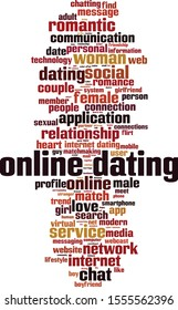 Online dating word cloud concept. Collage made of words about online dating. Vector illustration