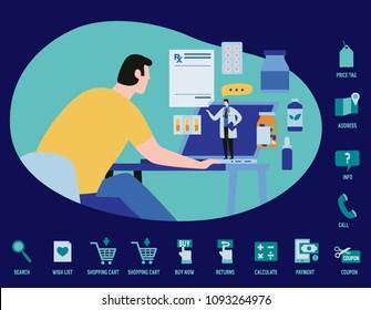 Online doctor service vector illustration banner.Medicine and healthcare concept.man physician and practitioner practice,video visit via Internet.flat cartoon design for web
