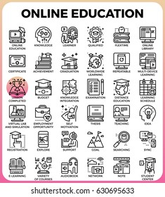 Online Education concept detailed line vector icons set in modern line icon style concept for ui, ux, web, app design