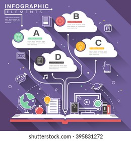 online education infographic template in flat design