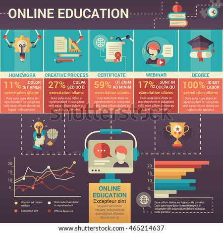online education poster template modern vector stock vector royalty