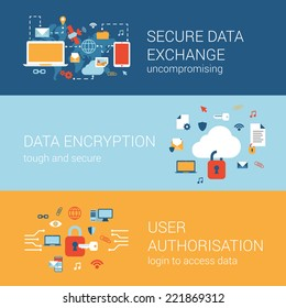 Online internet security concept flat icons banners template set secure data transfer encryption cryptography user authorization lock login vector web illustration website click infographics elements