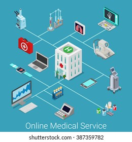Online medical service flat 3d isometric isometry connected icon set internet hospital medicine web concept. Lab test X-ray examination diagnostics pills treatment heart rate lungs equipment.