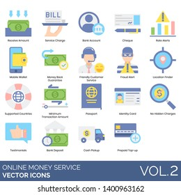 Online money service icons including amount, bank account, cheque, rate alert, mobile wallet, guarantee, friendly customer, fraud, location finder, supported countries, minimum transaction, passport.