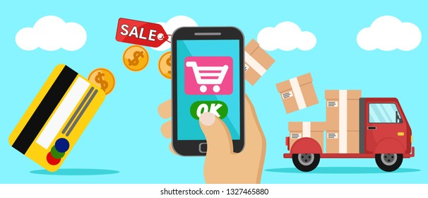 Online purchases via mobile phone, payment by credit card and delivery by car.