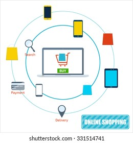 Online shopping sale process. Flat design vector illustration.