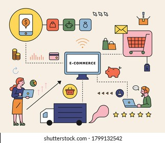 Online shopping system infographic. flat design style minimal vector illustration.