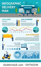 Online store 24 hours customer service and home delivery options infographic flyer layout design abstract vector illustration
