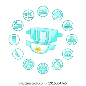 Open baby absorbent diapers, kids pants, with characteristic of icons. Moisture resistance, ventilation, elasticity, antibacterial. Protection, hygiene for infant in diapers. Vector illustration.