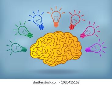 Open Mind Illustration Creative ideas. Yellow brain with multiple light bulbs Luminous sparking ideas in business. on background blue vector
