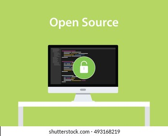 open source concept illustration with pc computer desktop on top of the table with code programming and padlock icon