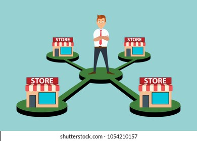Opening a new subsidiary store, filial, branch. Vector illustration of businessman having chain of stores and doing business successfully. Eps vector illustration, horizontal image, flat design.