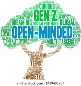 Open-Minded Generation Z word cloud on a white background.
