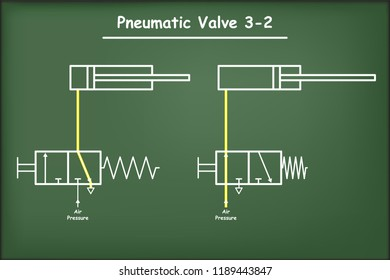 Operation of a 3-2 pneumatic valve with a pneumatic single-acting cylinder on green chalkboard vector