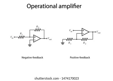 operational amplifier ,often op-amp or opamp, Applications without using any feedback
