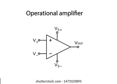 An operational amplifier ,often op-amp or opamp, is a DC-coupled high-gain electronic voltage amplifier with a differential input and, usually, a single-ended output.