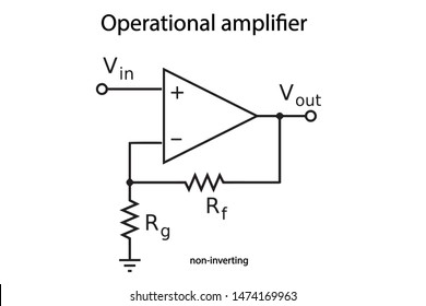 operational amplifier ,often op-amp or opamp with negative feedback ,a non-inverting amplifier