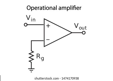 Operational amplifier,An op-amp without negative feedback , a comparator