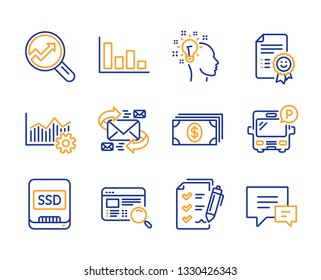 Operational excellence, Idea and Survey checklist icons simple set. Bus parking, Smile and Ssd signs. E-mail, Banking and Histogram symbols. Website search, Analytics and Comment. Vector