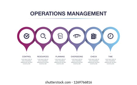 OPERATIONS MANAGEMENT INFOGRAPHIC CONCEPT