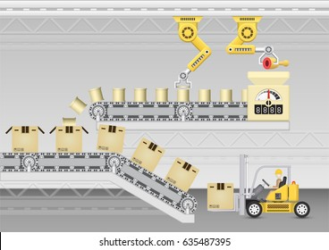 Operator control forklift working with robot and production line, Manufacturing production process to produce food for sale, Food processing inside production plant, Vector illustration design.