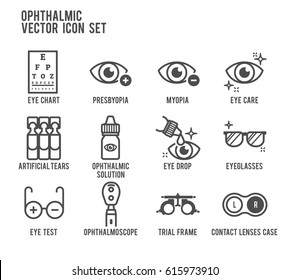 Ophthalmic Eye Care Vector Icon Set. Included the icons as eye chart, presbyopia, myopia, artificial tears, ophthalmic solution, trial frame, ophthalmoscope and more.