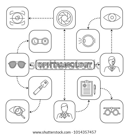 Ophthalmology Mind Map Linear Icons Optometry Stock Vector Royalty