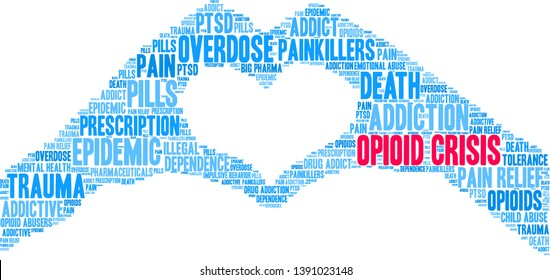 Opioid Crisis word cloud on a white background.