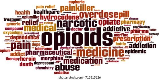 Opioids word cloud concept. Vector illustration