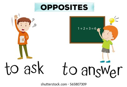 Opposite wordcard for ask and answer illustration