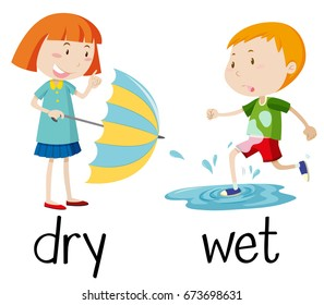 Opposite wordcard for dry and wet illustration