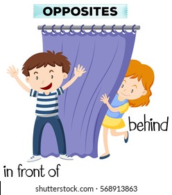 Opposite wordcard for infront of and behind illustration