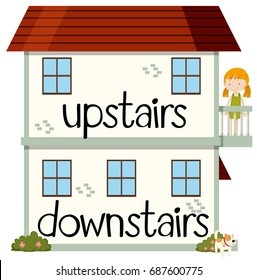 Opposite wordcard for upstairs and downstairs illustration