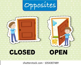 Opposite words for closed and open illustration