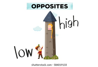 Opposite words for low and high illustration
