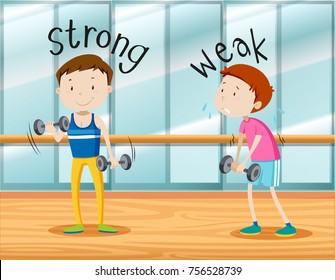 Opposite words for strong and weak illustration