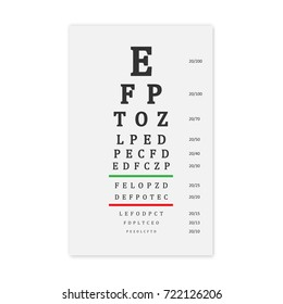 Optical vision test. Test table with letters for eye