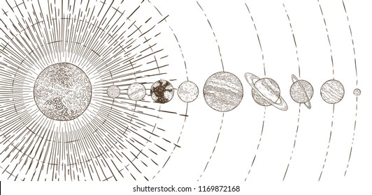 Orbital planets system. Astronomy solar systems, solars planet orbit planetary satellite, Mercury Venus Mars Jupiter Saturn Uranus earth orbiting sun and vintage space astrology vector illustration