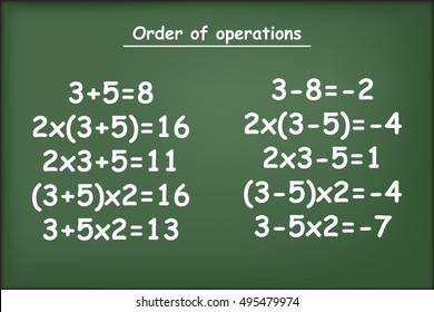 Order of operations on green chalkboard vector