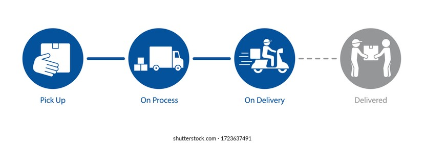 Order parcel processing delivery icon, Track and trace processing status sign, Stages of product tracking progress bar with Textbox, Template design, Vector illustration