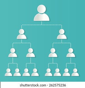 Organisational chart infographic - corporate hierarchy