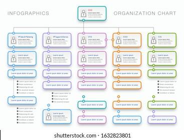 Organization chart. Business chart design. Presentation template.