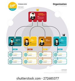 Organization chart, Coporate structure, Flow of organizational. Vector illustration.